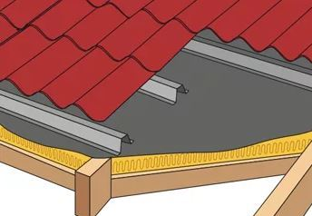 Ventilated Metal Strapping