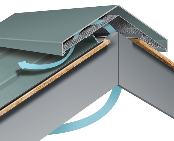 Best Roof Ventilation : What is the best venting system for your roof camero